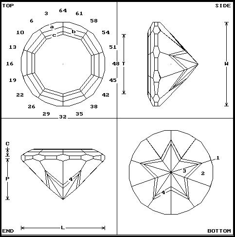 Frosted Stars: Variations on Star-Cut Gemstones - Gem Society