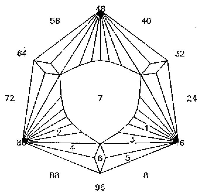 the fan shield cut for gemstones