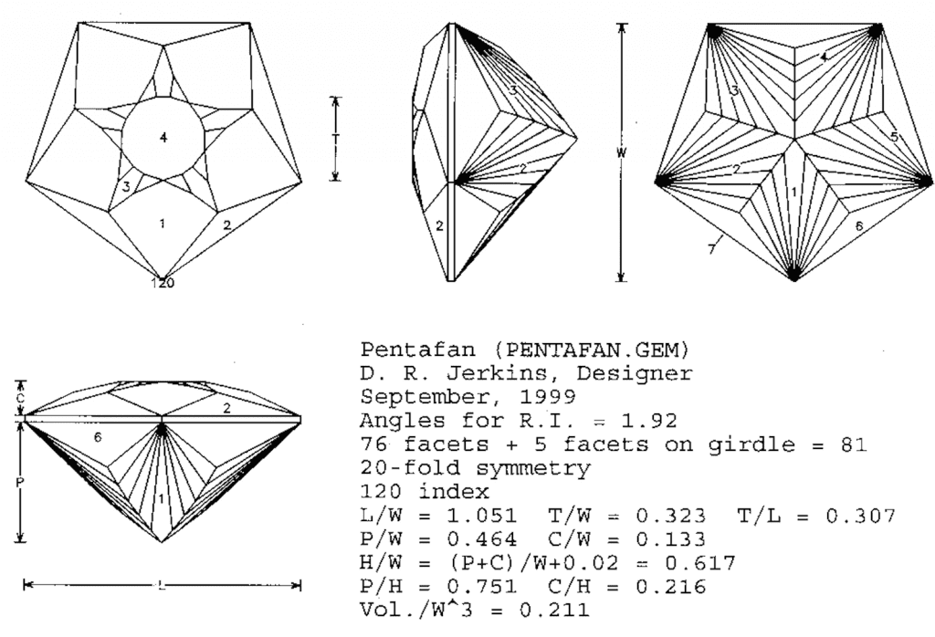 Pentafan Design - Diagrams