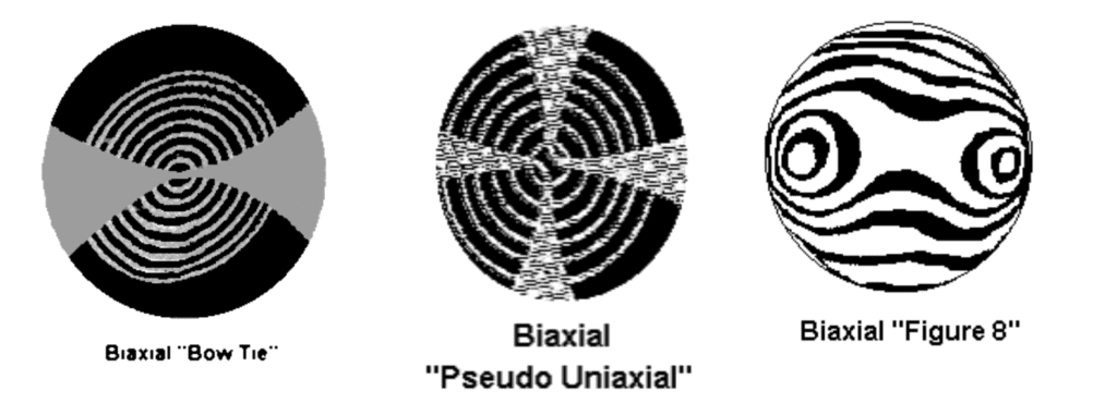 biaxial optic figures - gemology cheat sheets