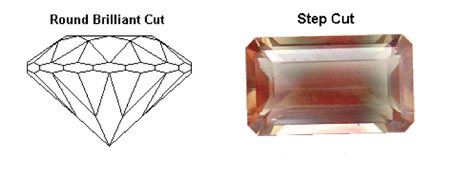 brilliant and step cut comparison - gem cutting terms