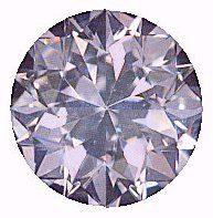 Fair - GIA diamond cut grading system