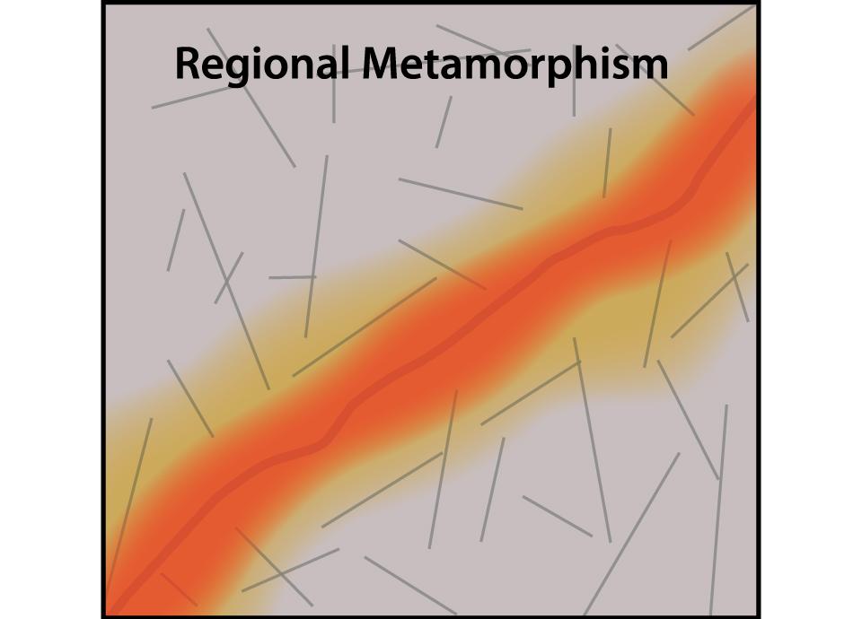 Regional Metamorphism - gem formation