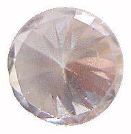 Poor - GIA diamond cut grading system
