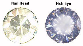 """Nail Head"" and ""Fish Eye"" are trade terms for two specific characteristics of a poorly cut diamond"