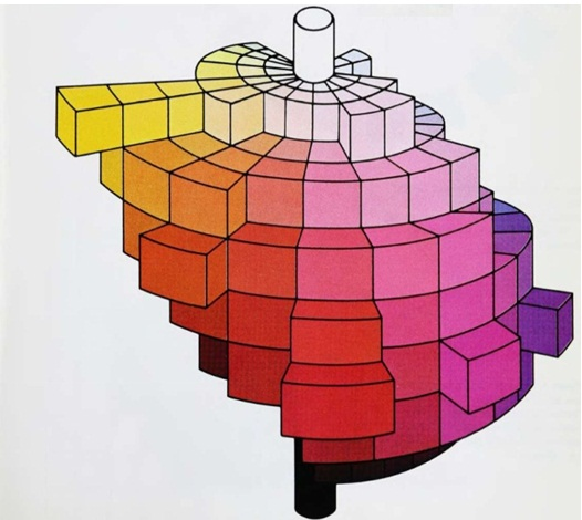 Figure 2. Color solid. (From Precise Color Communication: Color Control from Feeling to Instrumentation, p.9; courtesy of Minolta Camera Company, Ltd. Japan.)