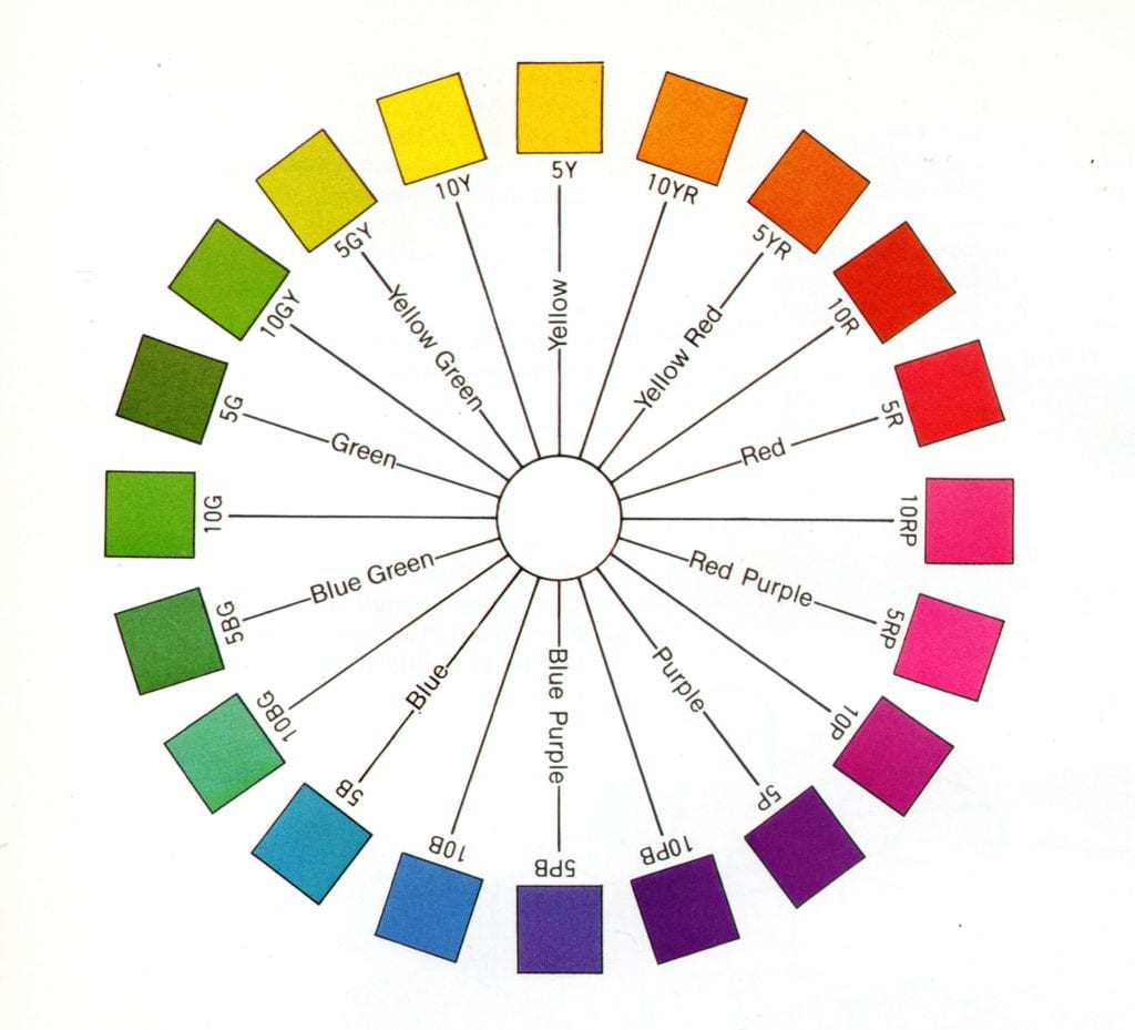 Munsell color wheel - gemstone color measurements