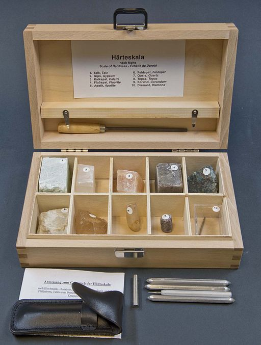 Mohs hardness scale - tools