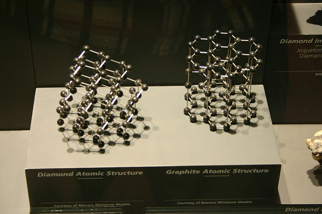 diamond and graphite crystal structure