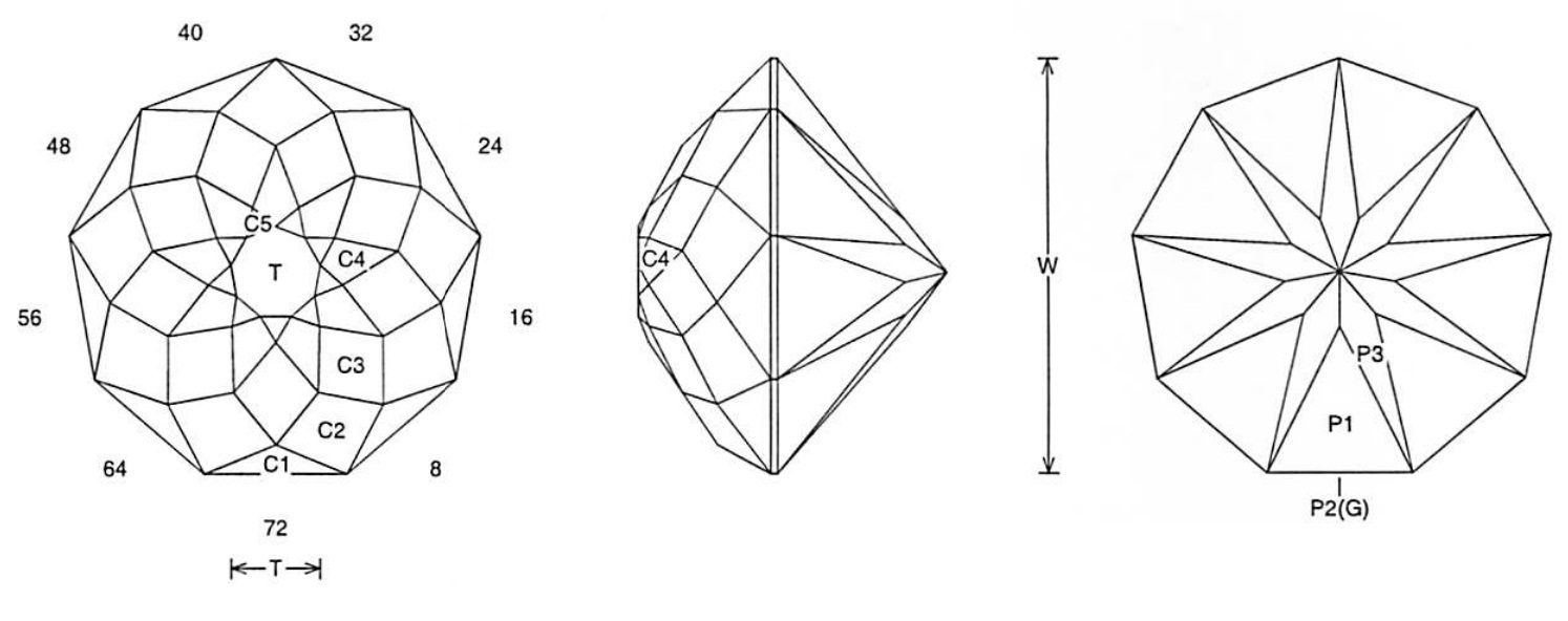 faceting design diagram  72 brilliant