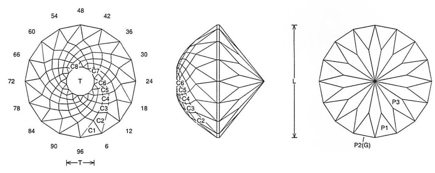 faceting design diagram  apature