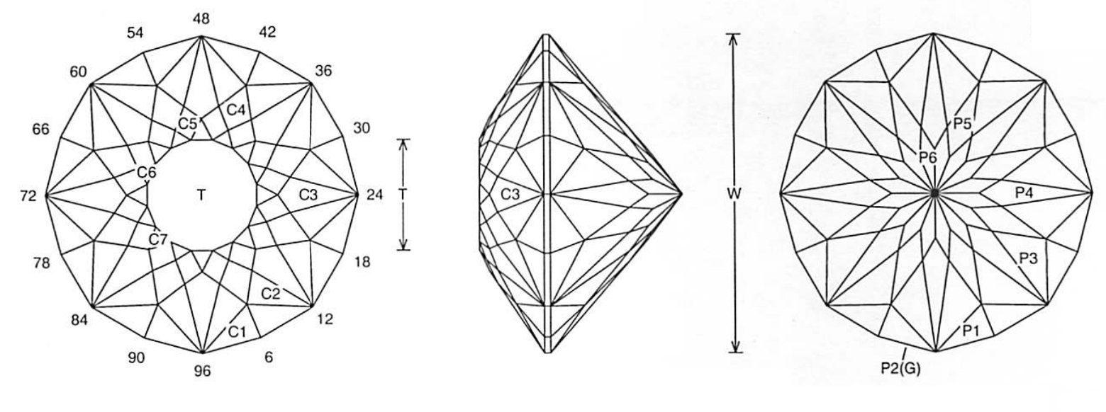 Faceting Design Diagram  Asterism