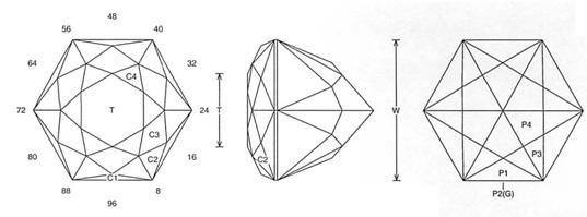 faceting design diagram  bygone - feldspar
