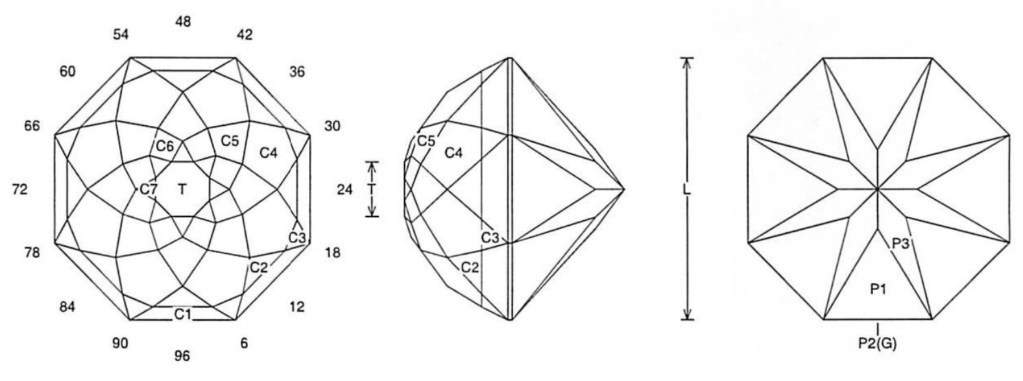 faceting design diagram  circle
