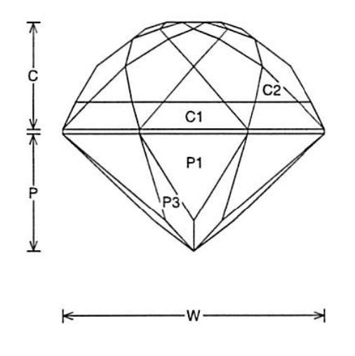 faceting design diagram  circle