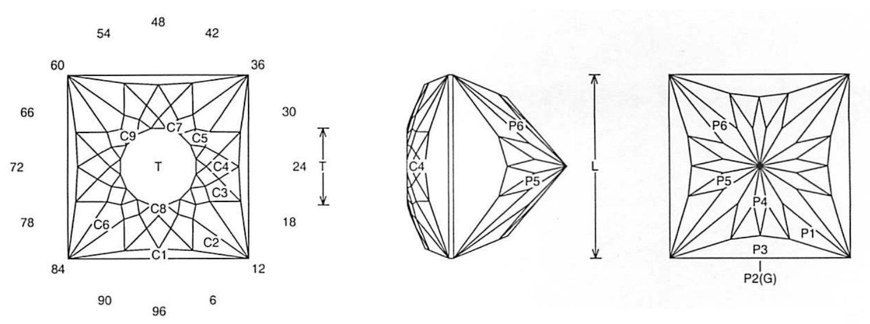 faceting design diagram  crystal glitter squared