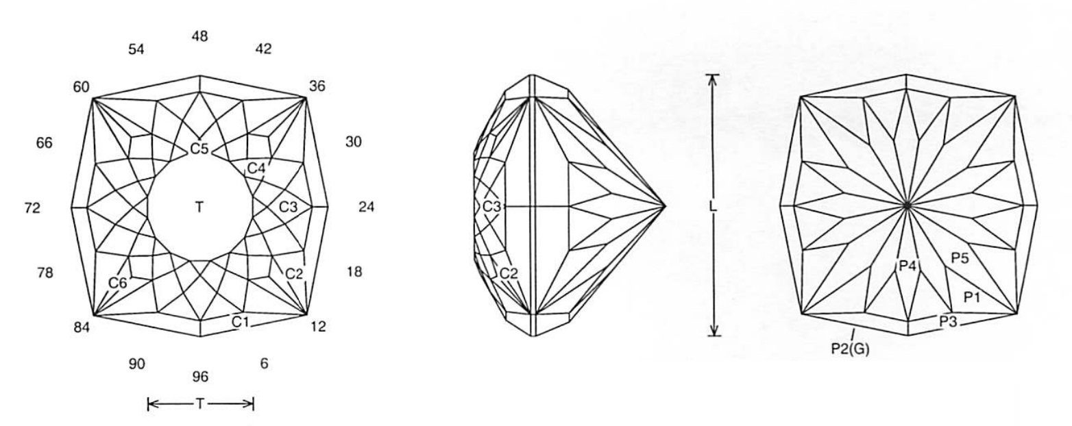 faceting design diagram  crystal mine - quartz