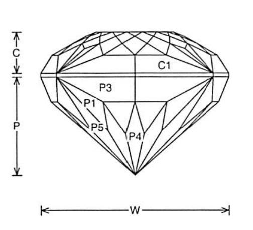gem faceting diagrams