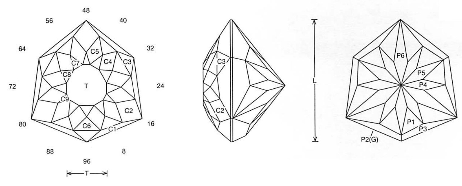 Faceting Design Diagram  Crystal Trig Glitter