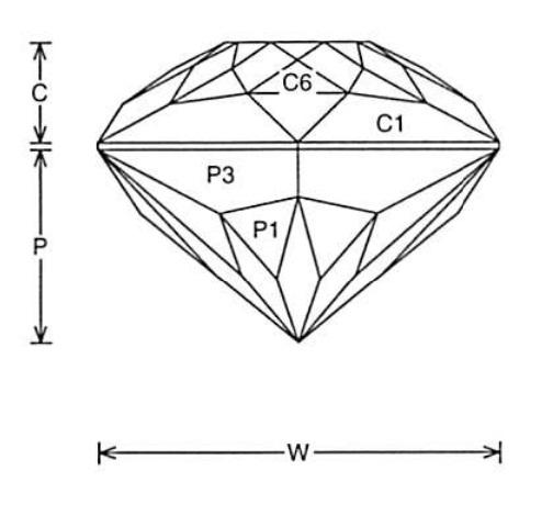 faceting design diagram  crystal trig glitter