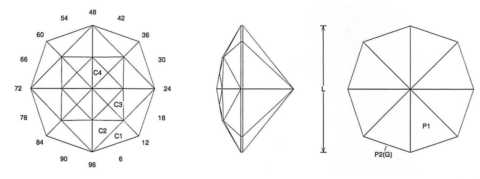 faceting design diagram  enmesh - quartz