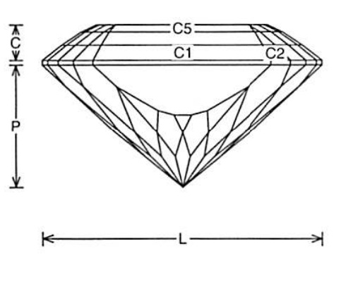 faceting design diagram  fancy
