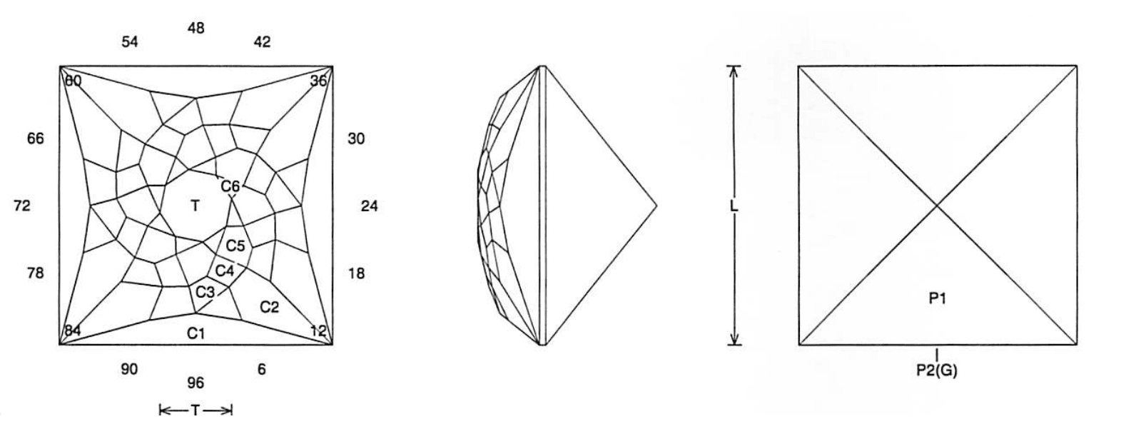 faceting design diagram  flame u0026 39 n