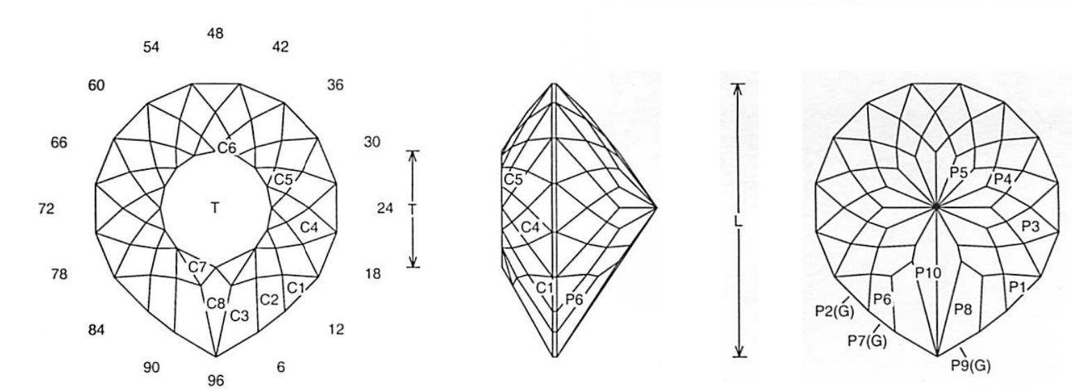 Faceting Design Diagram  Glitter Drop