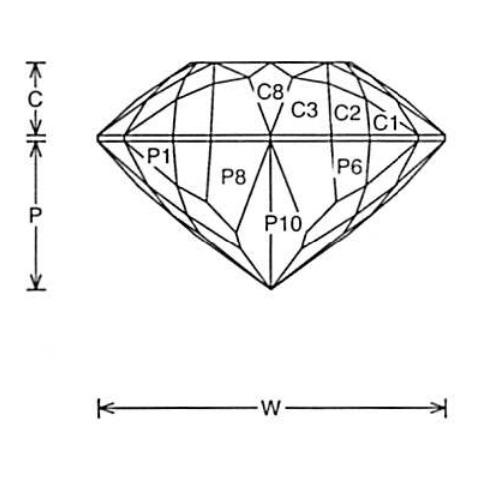 faceting design diagram  glitter drop