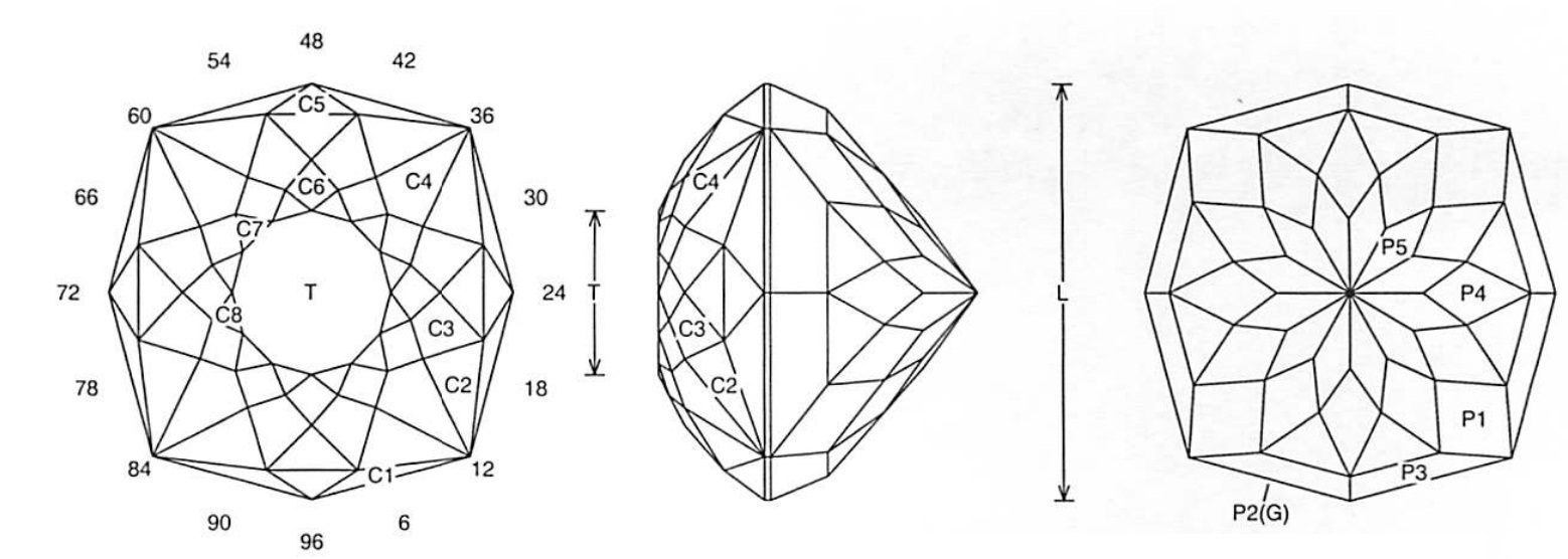faceting design diagram  glitter mine  3