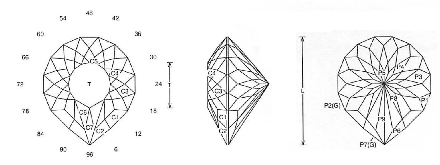 Faceting Design Diagram  Glitter Pear