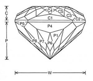 Glitter Squared Jeff Graham Facet Design