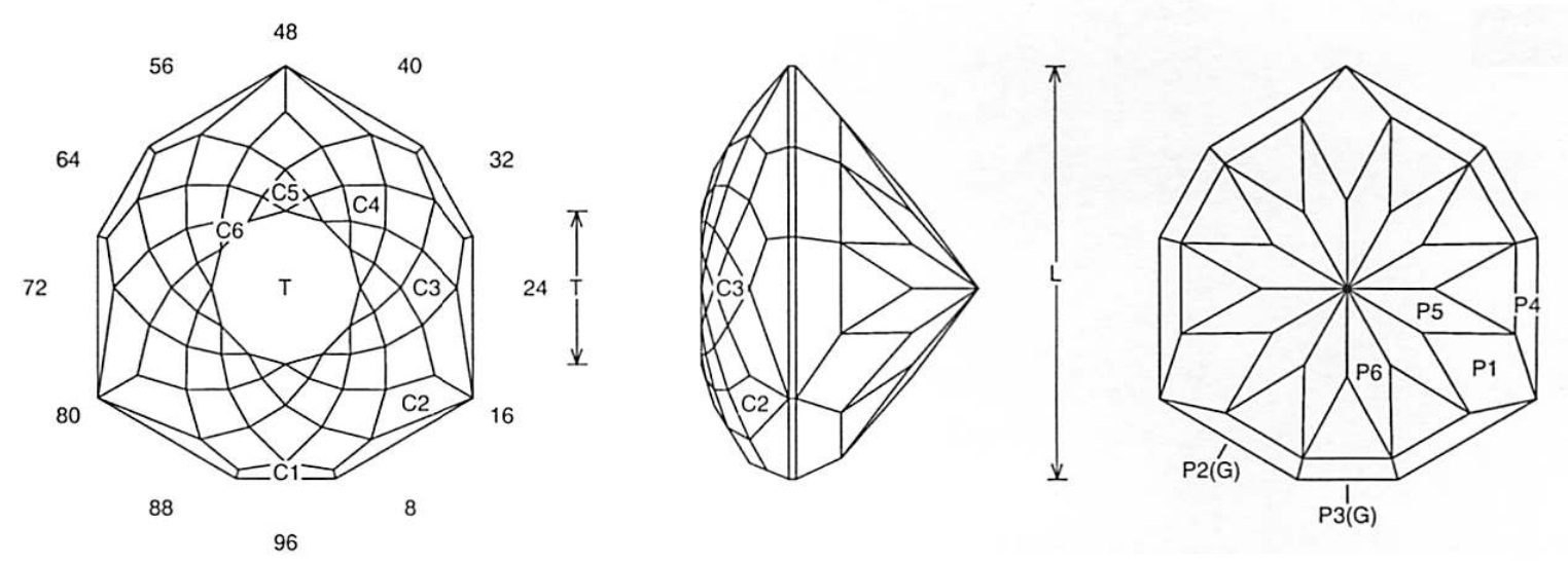 faceting design diagram  gorgeous crystal glitter - peridot