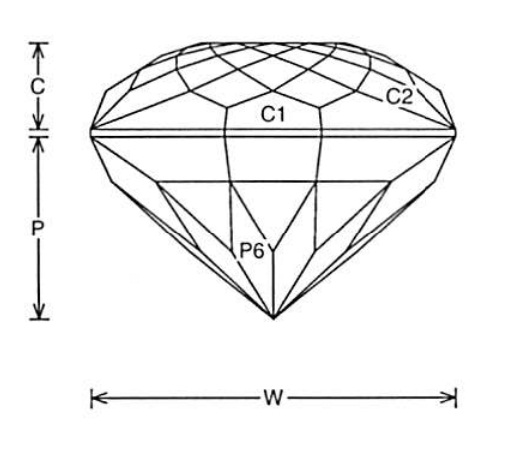 faceting design diagram  gorgeous crystal glitter