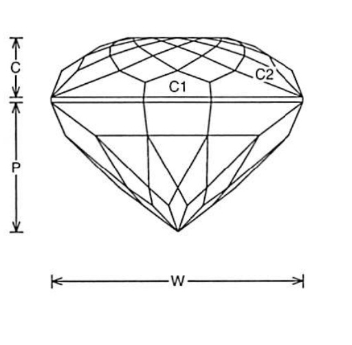 faceting design diagram  gorgeous glitter - peridot