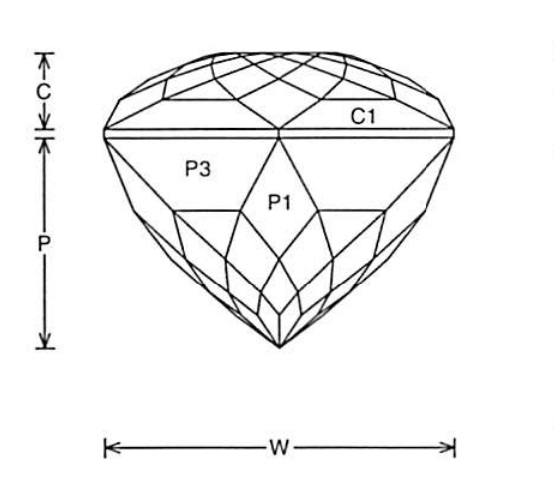 Faceting Design Diagram  Hexed Glitter
