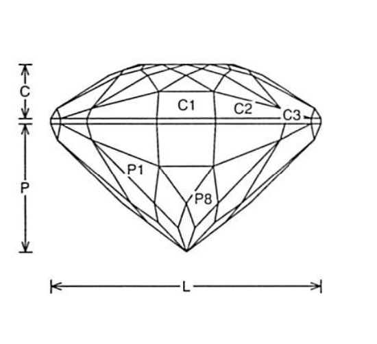 faceting design diagram  keen glitter