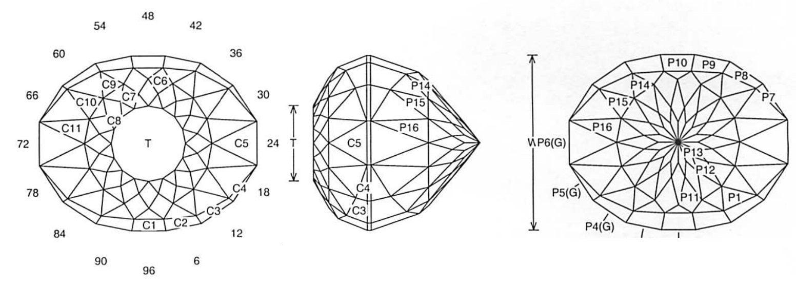 faceting design diagram  lion u0026 39 s eye