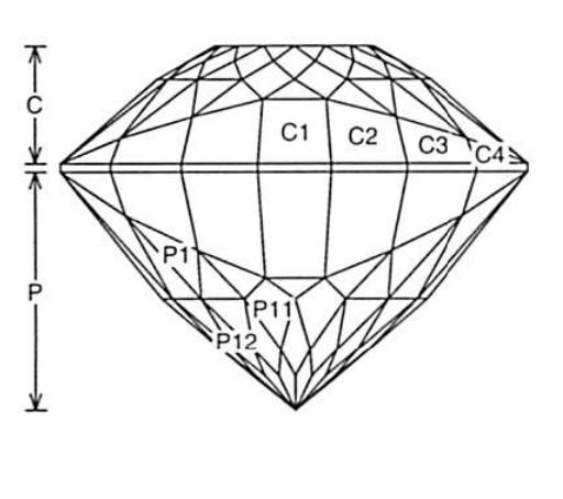 Faceting Design Diagram Lions Eye