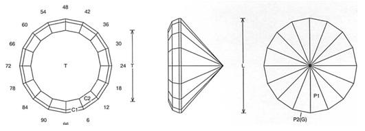 Micro Jeff Graham Facet Design