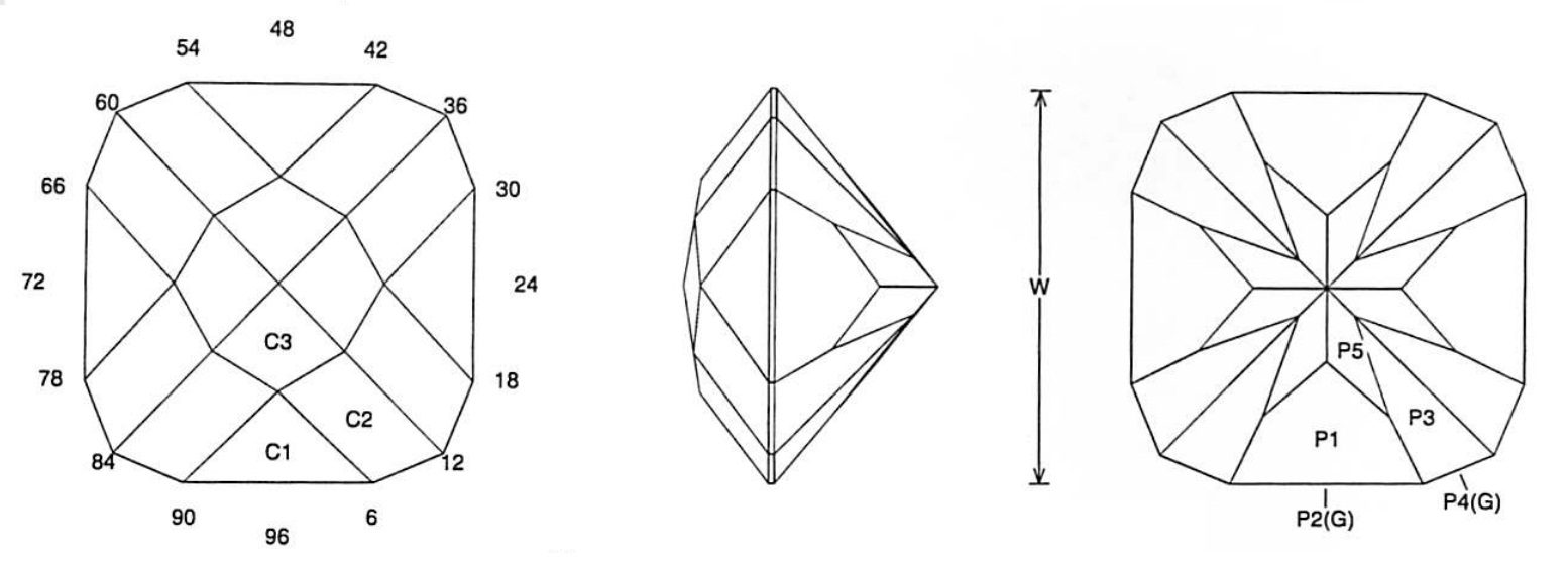 faceting design diagram  nadir