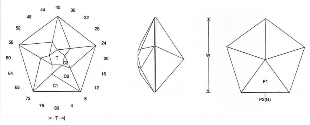 Faceting Design Diagram: Nonentity