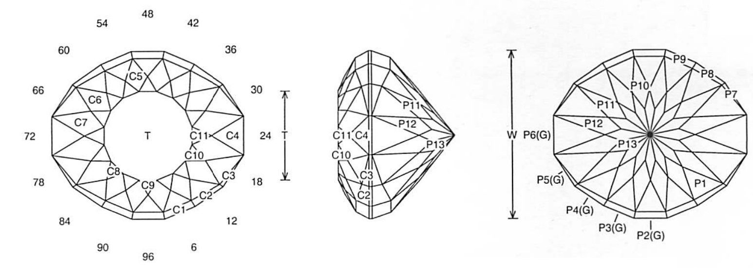 faceting design diagram  ojo