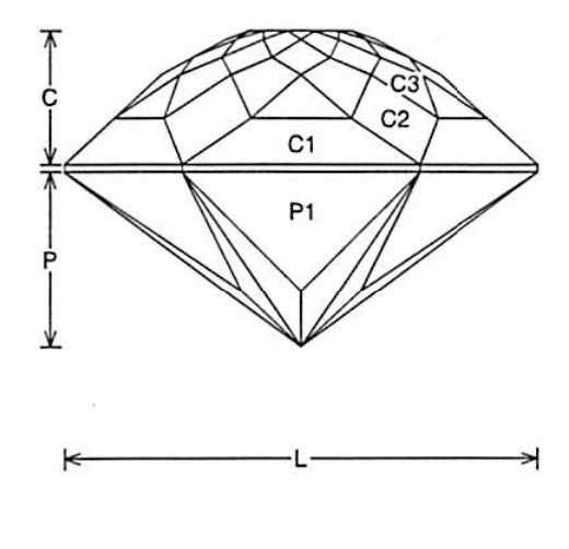 Faceting Design Diagram: Oops a Daisy - Tourmaline, Achroite ...