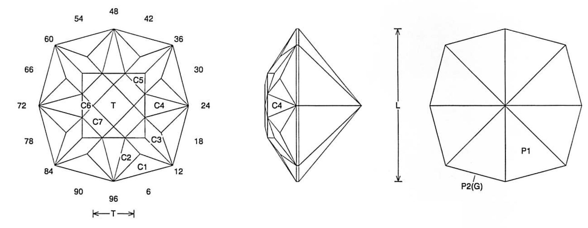 Faceting Design Diagram  Parity - Quartz