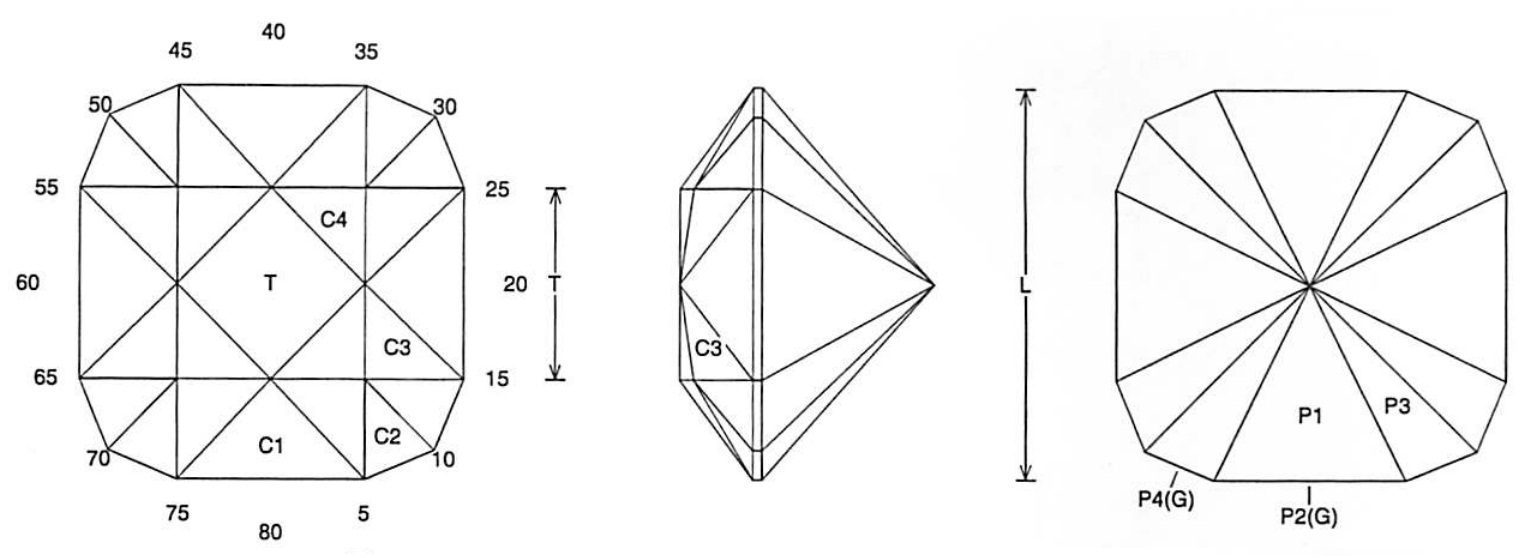 faceting design diagram  prime construct