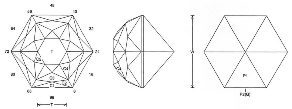 faceting design diagram  pure