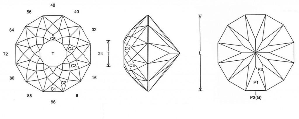 Rapids Jeff Graham Facet Design 1