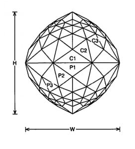 Rattle 2 Bead Girdle Jeff Graham Facet Design2