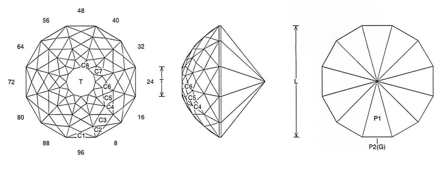 faceting design diagram  rattle